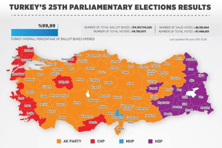 the-map-of-turkish-choice
